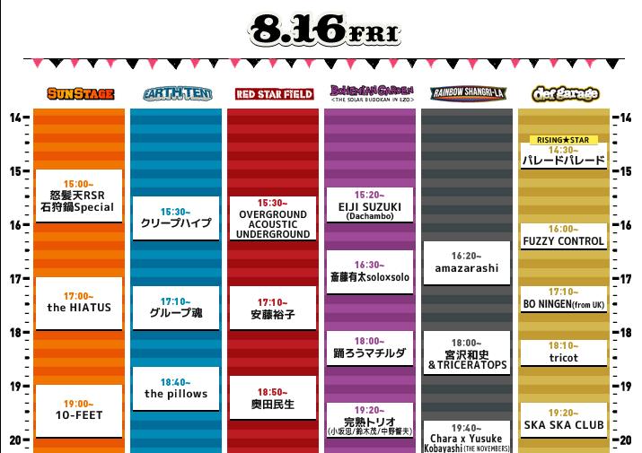 【ライジングサン2013】1日目出演アーティストのMVまとめ!【RSR2013】