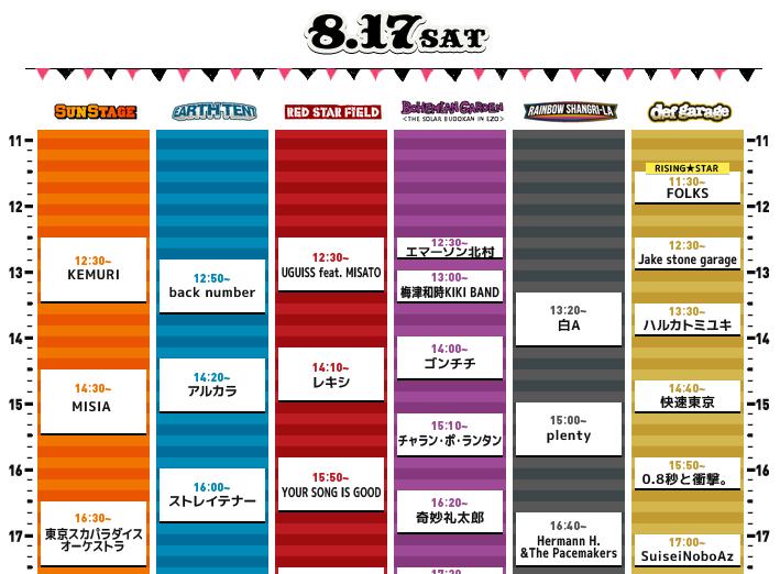 【ライジングサン2013】2日目出演アーティスト60組のMVまとめ!【RSR2013】